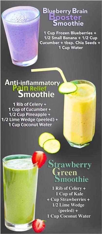 Inflammation Detox Drink by Anti Inflammatory Diet Foods Recipes Plan Healthy