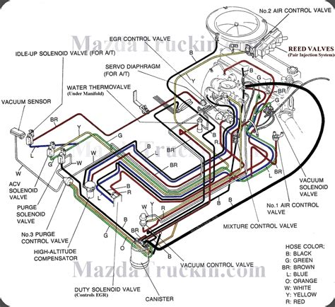 valve vacuum diagram mazda b2200 vacuum diagrams mazdaruckin