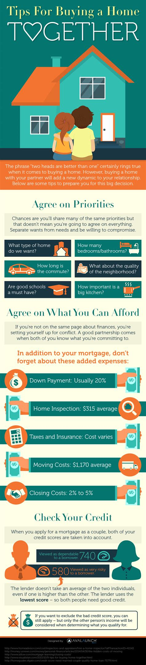 buying a house with partner buying a house with a partner 28 images tips for buying a condo with your partner
