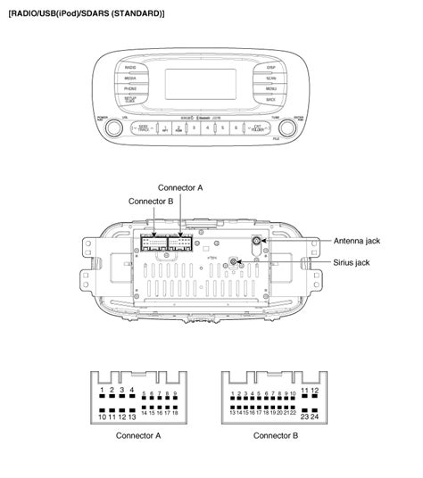 kia stereo wiring diagram free wiring diagrams