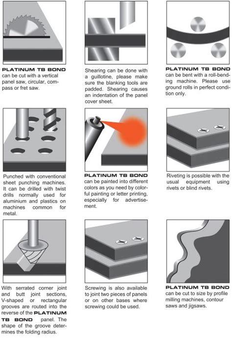 Tangga Aluminium By Tb Obor jual distributor aluminium composite panel globond harga