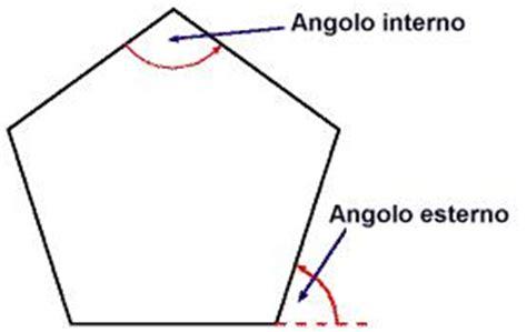 somma angoli interni di un poligono angoli