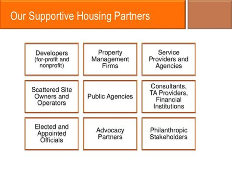 corporation for supportive housing permanent supportive housing 28 images ppt how to create slideshares that convert