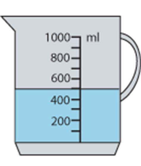 Milk Jug With Measurement Stem Jug 350ml overcoming barriers in mathematics measuring