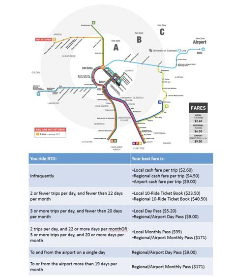 rtd light rail schedule rtd light rail the wiki rtd