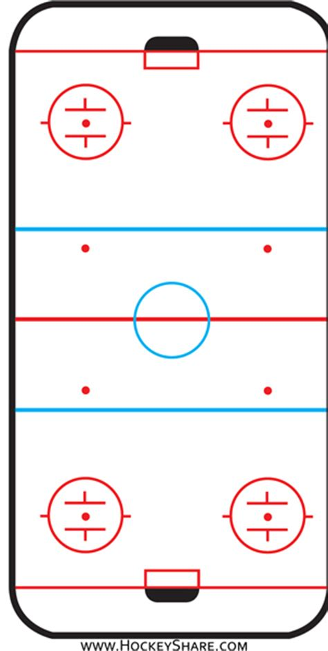 blank hockey practice plan template hockey rink diagrams practice plan templates