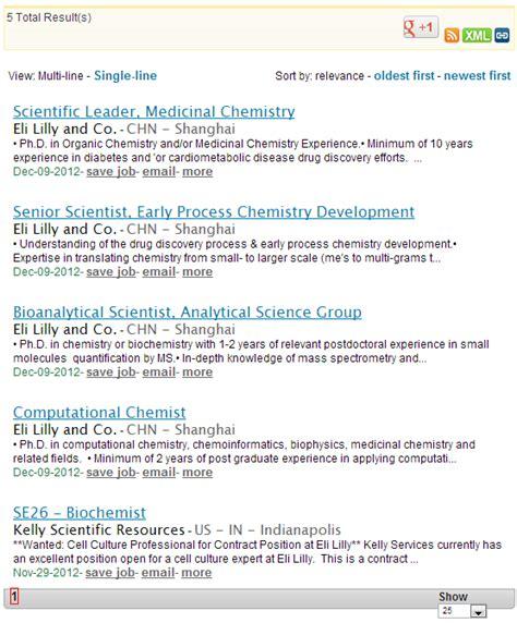 synthetic organic chemistry resume