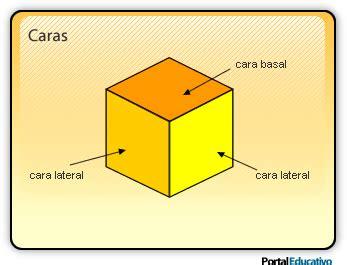 figuras geometricas un cubo 191 cu 225 ntas caras tiene un cubo