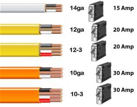 best 25+ electrical installation ideas on pinterest