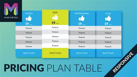 price plan design how to add a pricing plan table in adobe muse tutorial