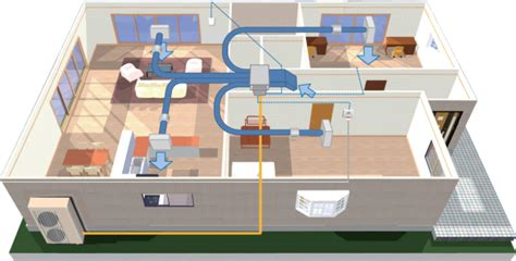 Do Bathroom Heat Ls Use A Lot Of Electricity Ducted Systems Vs Hi Wall Heat Pumps Heat Pumps Now