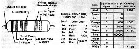 100n capacitor equivalent 100n capacitor equivalent 28 images 100 n capacitor datasheet 28 images 50 epcos metallized
