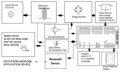 3 phase induction motor wiring diagram wiring diagram