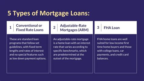 different types of housing loans ppt different types of home loans for first time buyers powerpoint presentation id