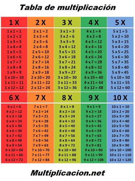 para el ejercicio 2016 esta es la tabla mensual para tablas de multiplicaci 243 n