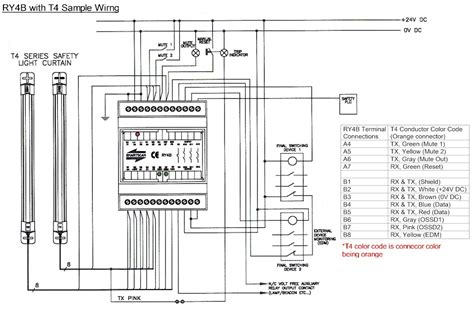 plc wiring diagram guide 24 wiring diagram images