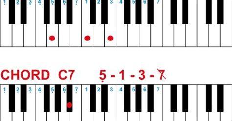 belajar kunci gitar nike ardila chord lagu paling mudah apexwallpapers com