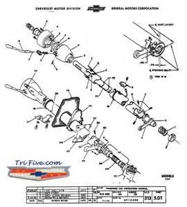 trifivecom trifivecom 1955 chevy 1956 chevy 1957 chevy