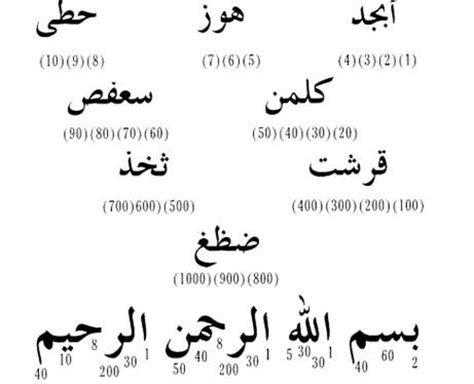 cross section meaning in urdu image gallery islamic symbols and meanings