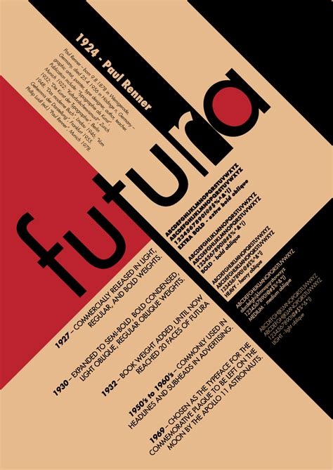 typography facts typography history futura bauhaus style on behance