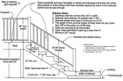 Interior Handrail Height Code by Standard Deck Railing Height Decks Residential Building