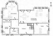 Home Plan Architects Architectural Plan