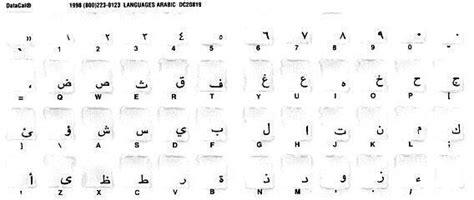 Russische Buchstaben Aufkleber F R Tastatur by Tastaturaufkleber Abitz