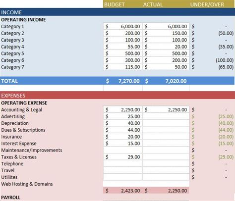 Wedding Budget Draft by Free Budget Templates In Excel For Any Use
