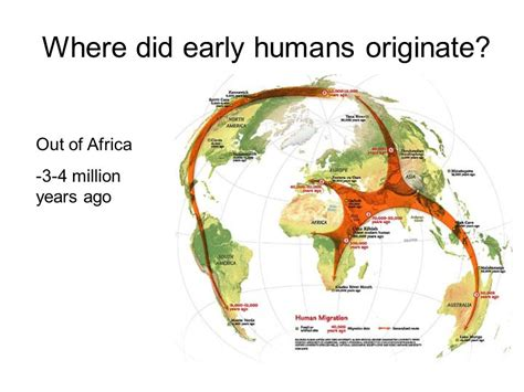 how did s originate peopling of the earth beginnings to 4000 b c e from early