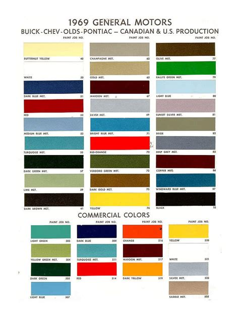 1969 chevrolet camaro paint color card classic american