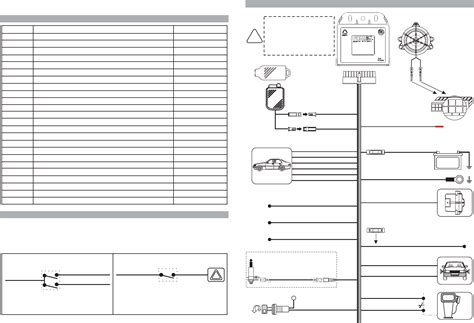 gemini alarm system wiring diagram image collections