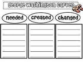 george washington carver biography in spanish 106 best teach elementary social studies geography images