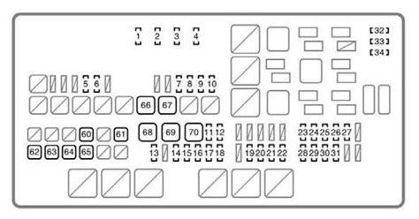 2008 toyota tundra fuse box diagram wiring diagram