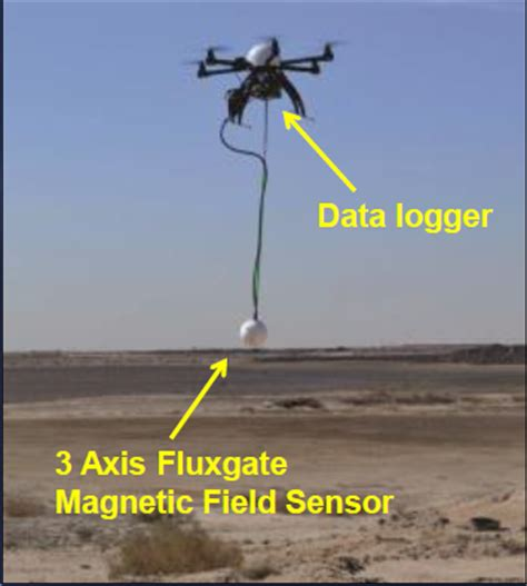 feature drones support geologic exploration