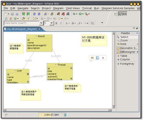 java xylayout gef 应用示例列表 爱程序网