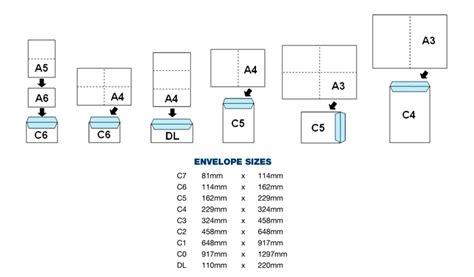 printable envelope size chart print processes help and technical requirements printing
