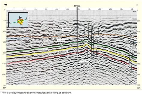 seismic section classification hierarchical clustering is it possible