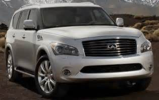Used Infinity Suv Infiniti Qx56 Review Research New Used Infiniti Qx56