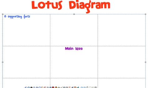 Lotus Diagram Templates Smith Science Lit