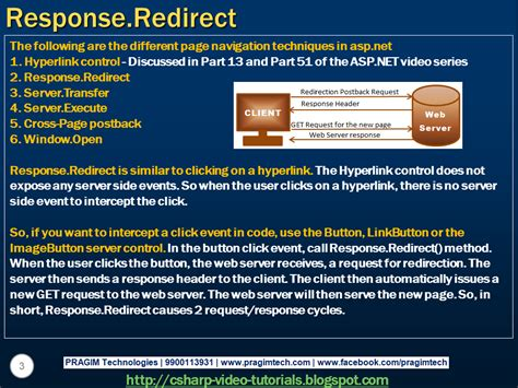 html tutorial redirect sql server net and c video tutorial part 52 response