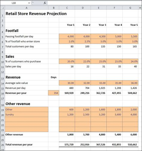projection template retail store revenue projection plan projections