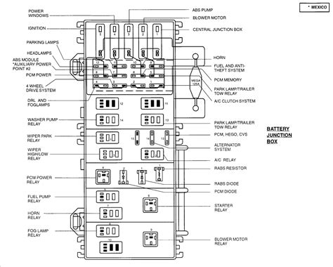 98 ford ranger fuse box diagram get free image about