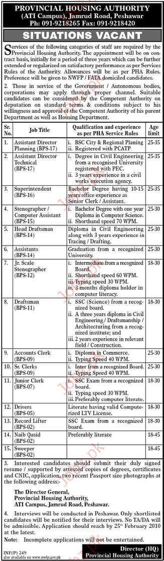 housing authority jobs provincial housing authority job opportunities 2018 jobs pakistan jobz pk