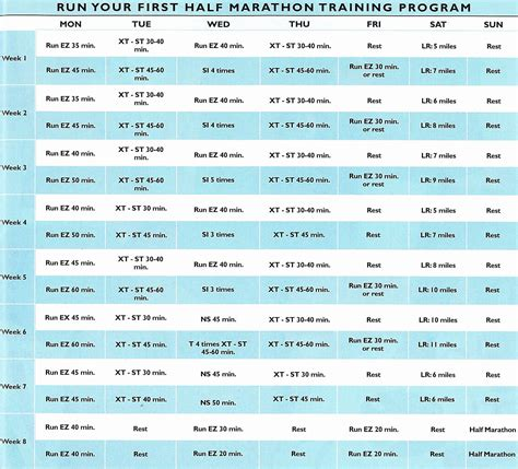 running your marathon the complete 20 week marathon plan books 18 week half marathon schedule calendar