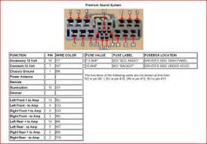 2000 honda civic wiring harness diagram 2000 honda free wiring diagrams