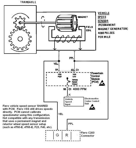 pontiac grand prix 3800 v6 engine diagram pontiac free engine image for user manual
