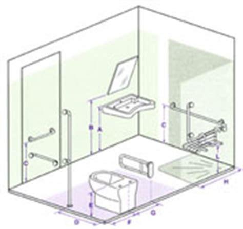 misure elettriche dispense bagni per persone disabilii accessibilit 224 dwg