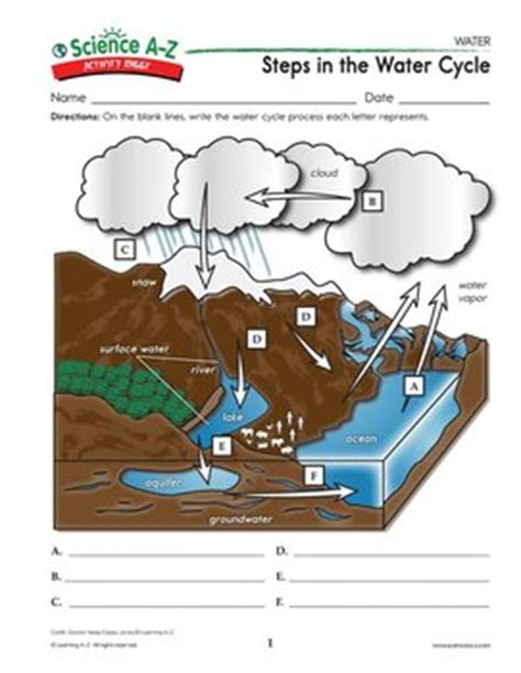water cycle placemat science science a z water grades 5 6 science unit
