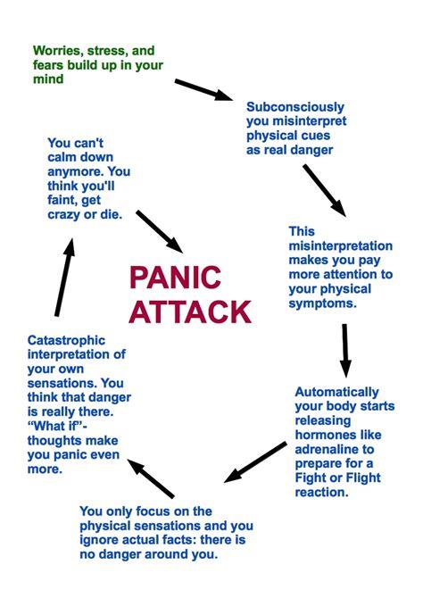 nwp blog panic attacks top tips  advice