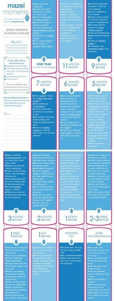 Jewish Wedding Planning Checklist & Timeline